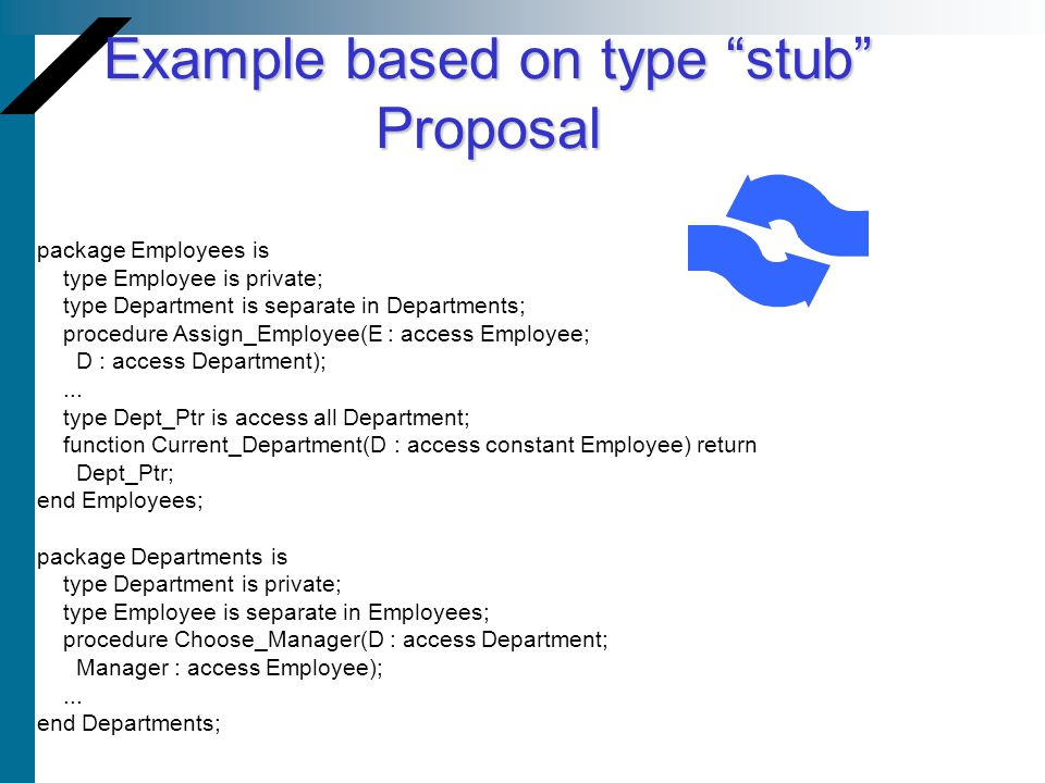 Example based on type stub Proposal package Employees is type Employee is private; type Department is separate in Departments; procedure Assign_Employee(E : access Employee; D : access Department);...