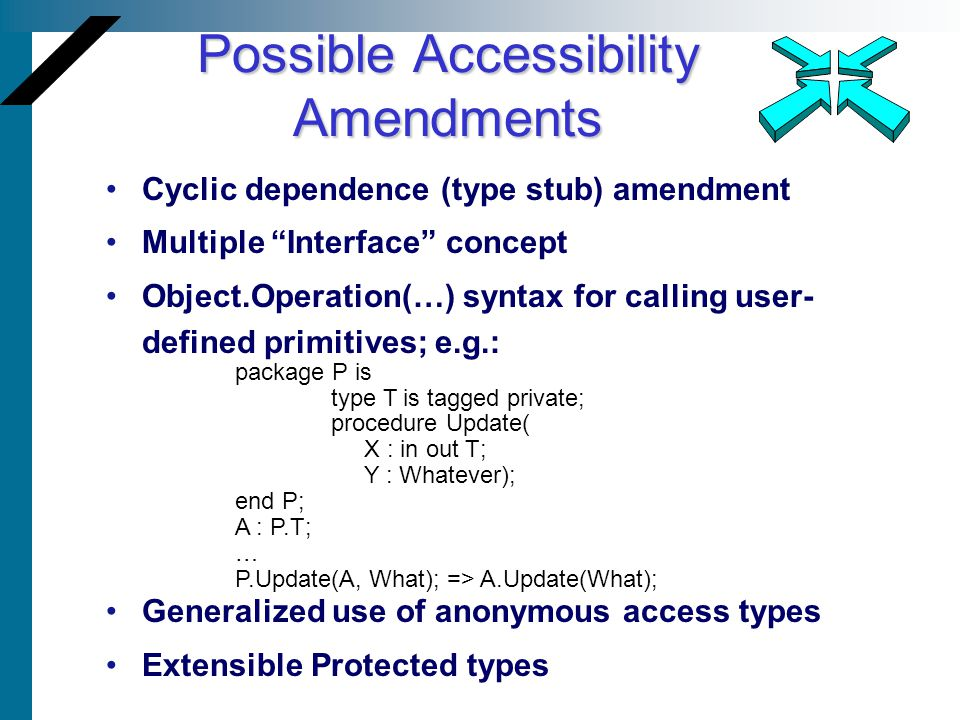 Possible Accessibility Amendments Cyclic dependence (type stub) amendment Multiple Interface concept Object.Operation(…) syntax for calling user- defined primitives; e.g.: Generalized use of anonymous access types Extensible Protected types package P is type T is tagged private; procedure Update( X : in out T; Y : Whatever); end P; A : P.T; … P.Update(A, What); => A.Update(What);