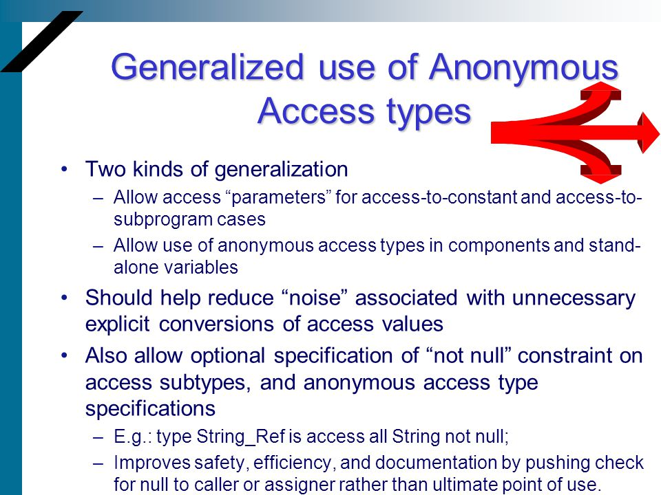 Generalized use of Anonymous Access types Two kinds of generalization –Allow access parameters for access-to-constant and access-to- subprogram cases
