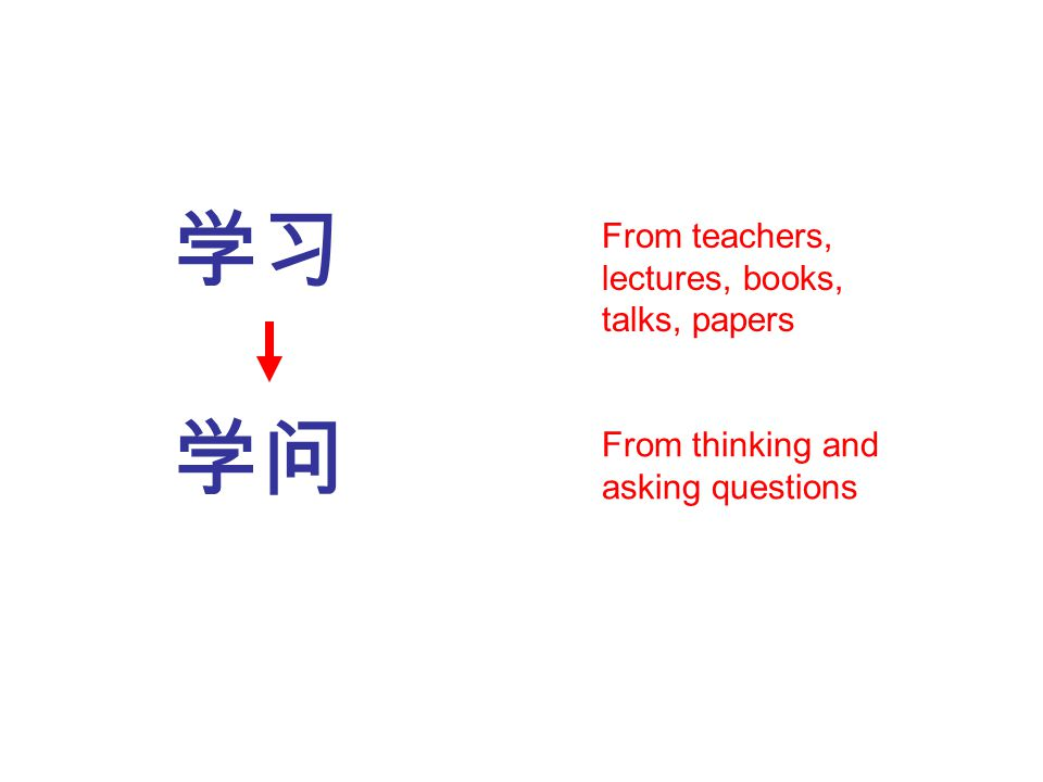 From teachers, lectures, books, talks, papers From thinking and asking questions