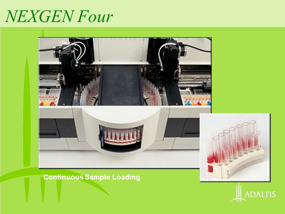 NEXGEN Four Continuous Sample Loading