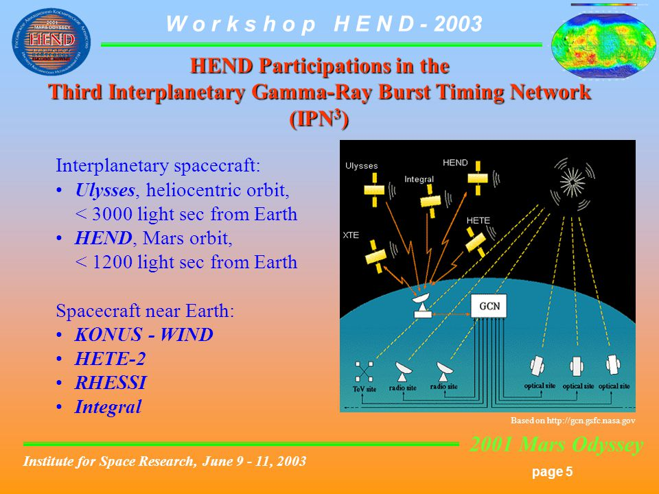 2001 Mars Odyssey page 5 W o r k s h o p H E N D - 2003 Institute for Space Research, June 9 - 11, 2003 HEND Participations in the Third Interplanetary Gamma-Ray Burst Timing Network (IPN 3 ) Interplanetary spacecraft: Ulysses, heliocentric orbit, < 3000 light sec from Earth HEND, Mars orbit, < 1200 light sec from Earth Spacecraft near Earth: KONUS - WIND HETE-2 RHESSI Integral Based on http://gcn.gsfc.nasa.gov