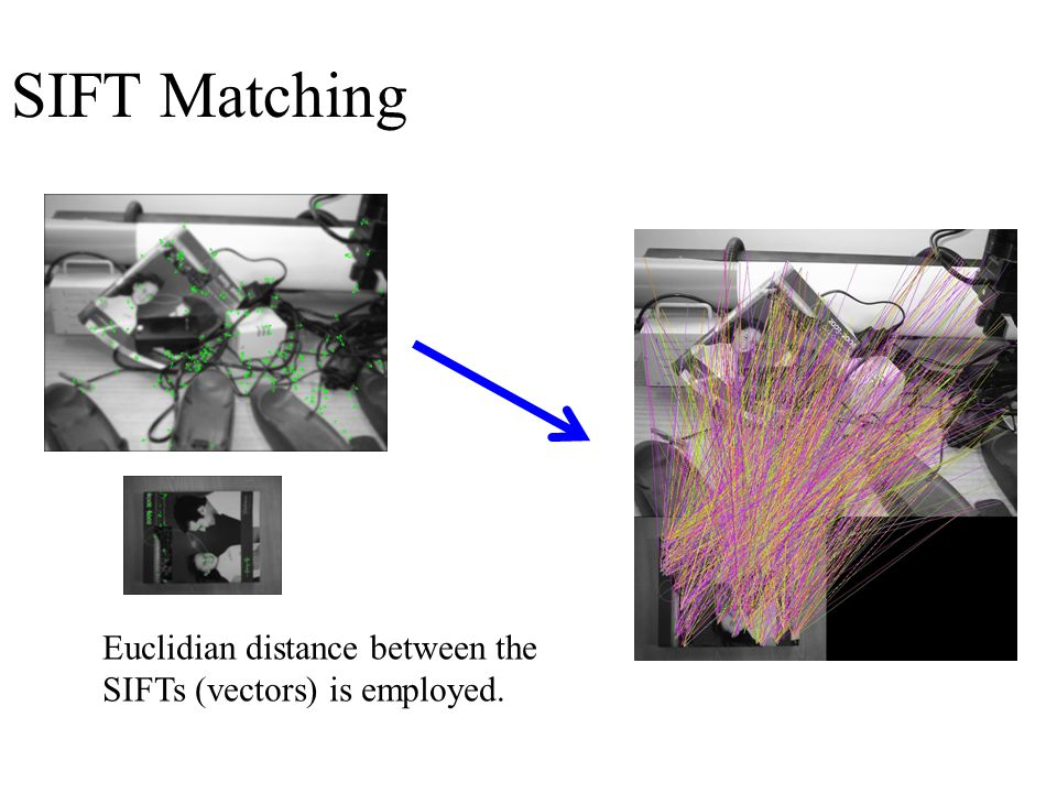 SIFT Matching Euclidian distance between the SIFTs (vectors) is employed.