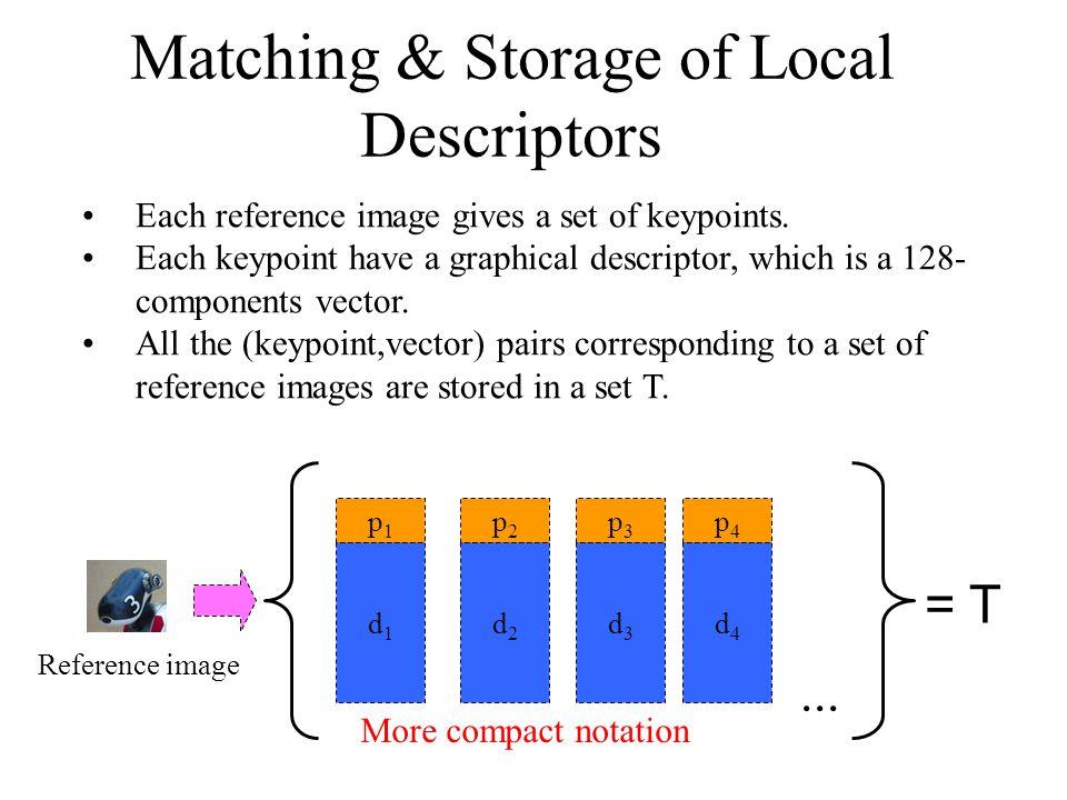 Reference image p1p1 d1d1 p2p2 d2d2 p3p3 d3d3 p4p4 d4d4...