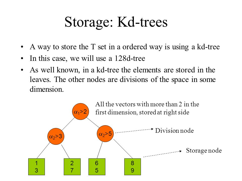 A way to store the T set in a ordered way is using a kd-tree In this case, we will use a 128d-tree As well known, in a kd-tree the elements are stored in the leaves.