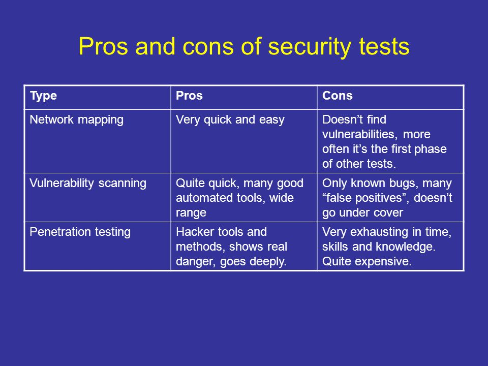 Pros and cons of security tests TypeProsCons Network mappingVery quick and easyDoesnt find vulnerabilities, more often its the first phase of other tests.