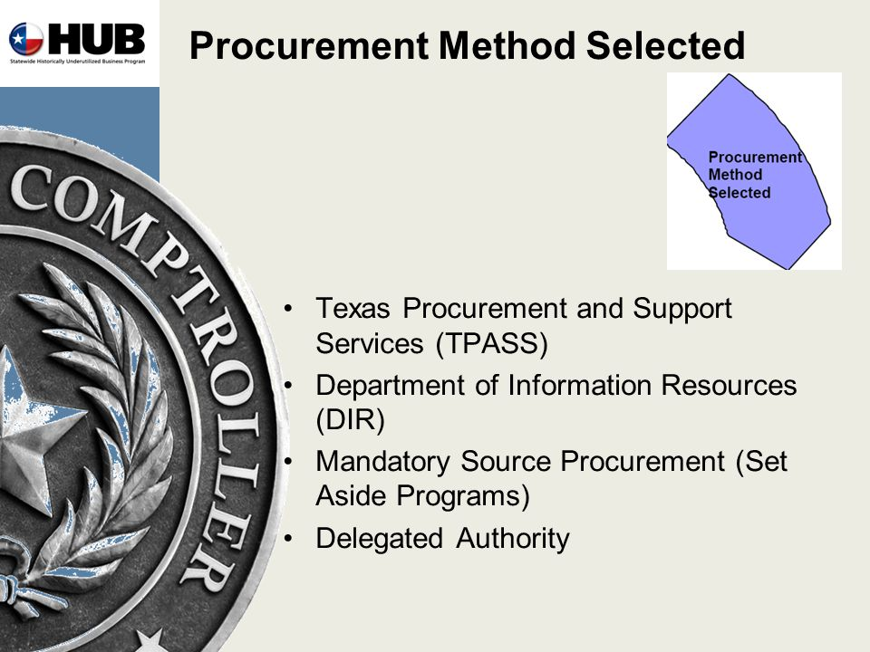 Procurement Method Selected Texas Procurement and Support Services (TPASS) Department of Information Resources (DIR) Mandatory Source Procurement (Set Aside Programs) Delegated Authority