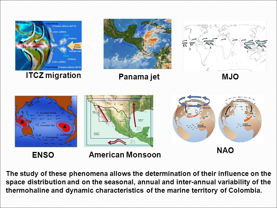 ITCZ migration Panama jetMJO ENSO American Monsoon NAO The study of these phenomena allows the determination of their influence on the space distribution and on the seasonal, annual and inter-annual variability of the thermohaline and dynamic characteristics of the marine territory of Colombia.