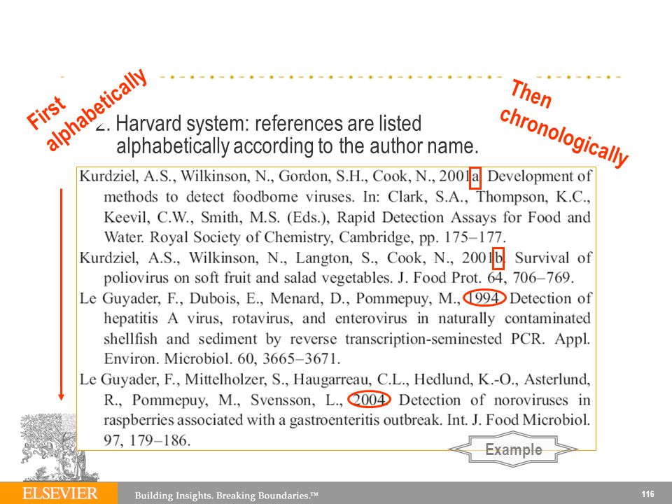 116 2.Harvard system: references are listed alphabetically according to the author name.