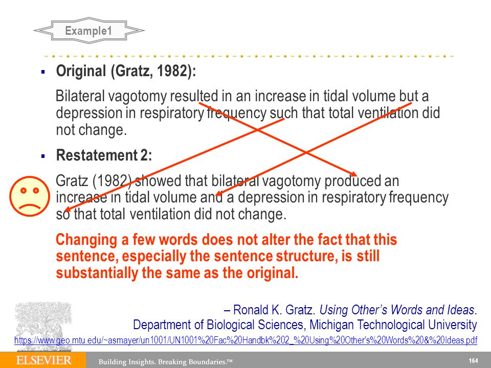 164 – Ronald K.Gratz. Using Others Words and Ideas.