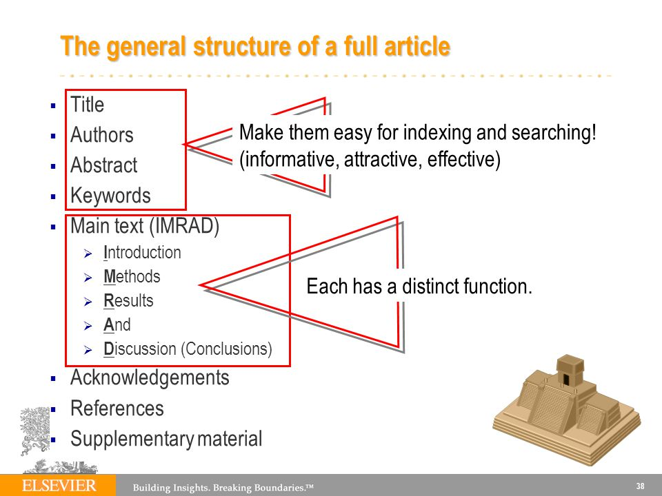 38 The general structure of a full article Title Authors Abstract Keywords Main text (IMRAD) I ntroduction M ethods R esults A nd D iscussion (Conclus