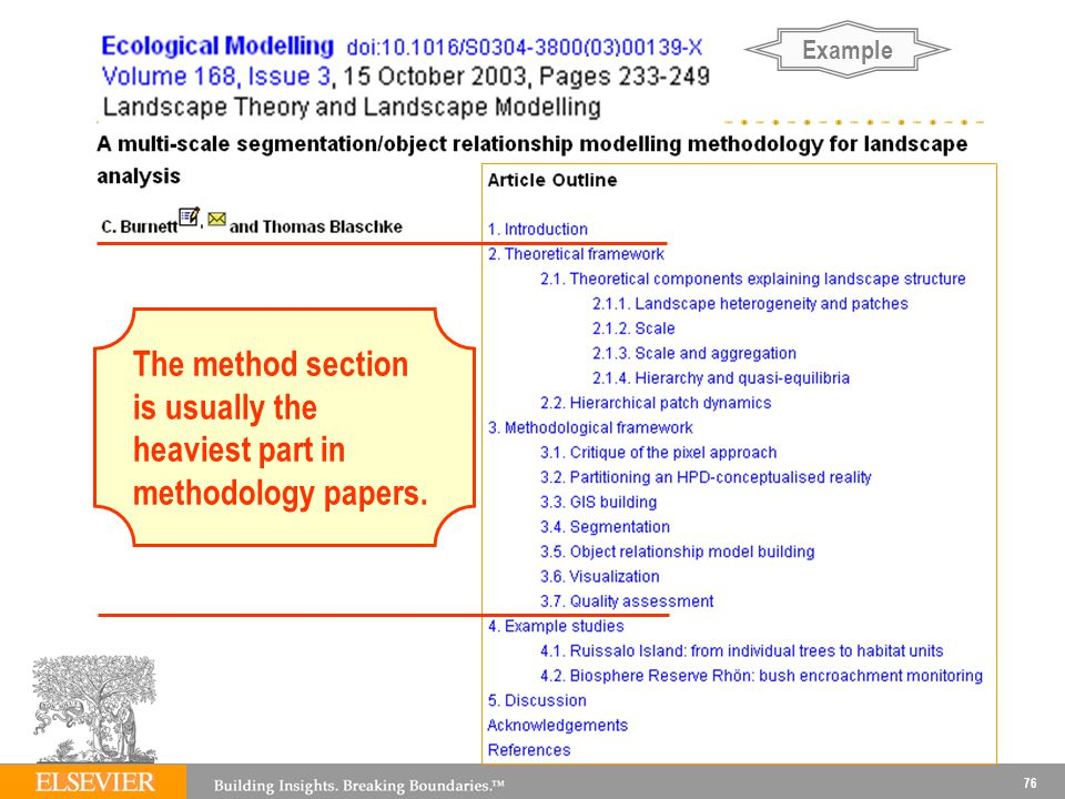 76 Example The method section is usually the heaviest part in methodology papers.
