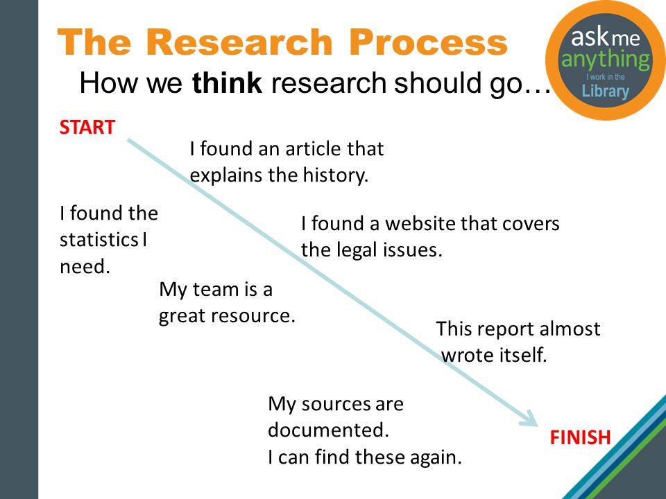 Citing Sources Check against Cites & Sources.