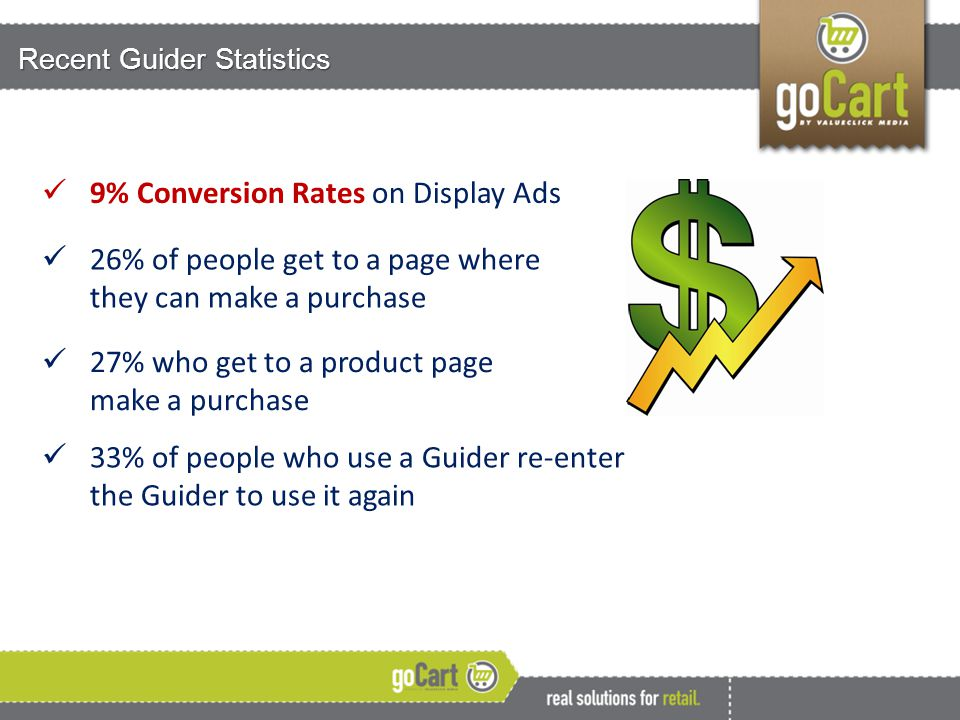 9% Conversion Rates on Display Ads 33% of people who use a Guider re-enter the Guider to use it again 26% of people get to a page where they can make a purchase 27% who get to a product page make a purchase Recent Guider Statistics