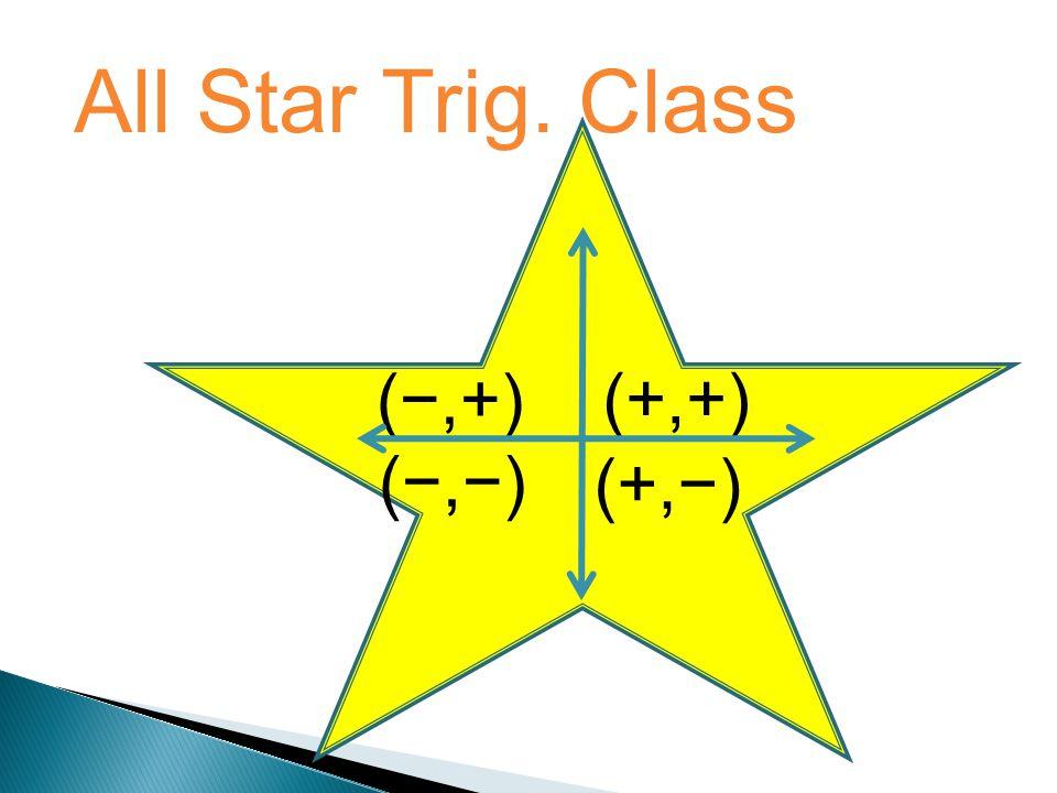 (+,+) (,+) (,) (+,) All Star Trig. Class