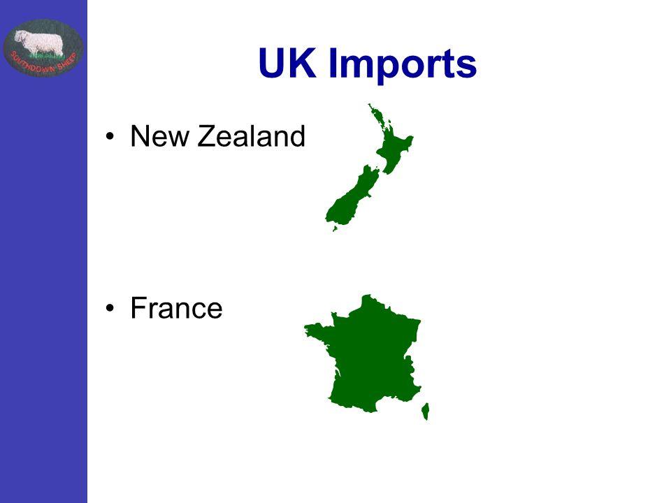 UK Imports New Zealand France