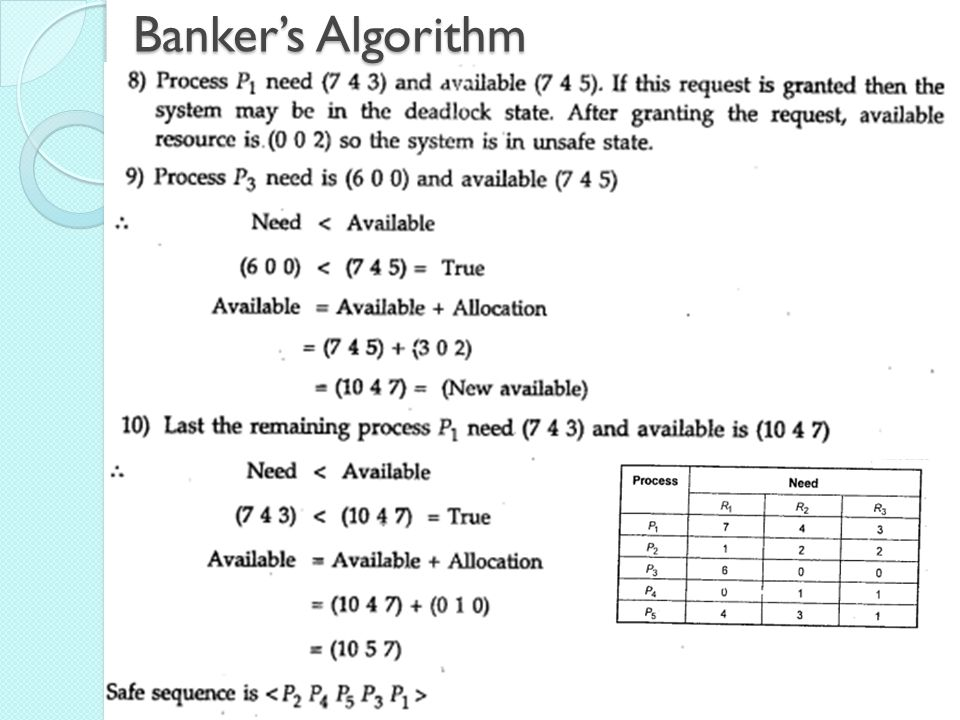 By : Jigar M. Pandya36 Bankers Algorithm