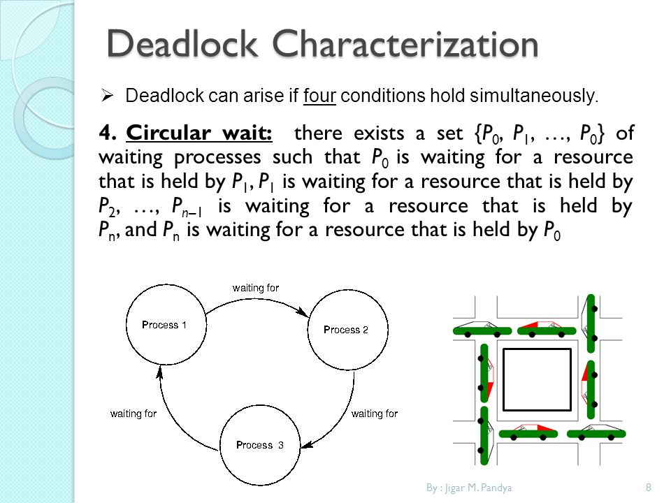 Deadlock Characterization By : Jigar M. Pandya8 Deadlock can arise if four conditions hold simultaneously. 4. Circular wait: there exists a set {P 0,