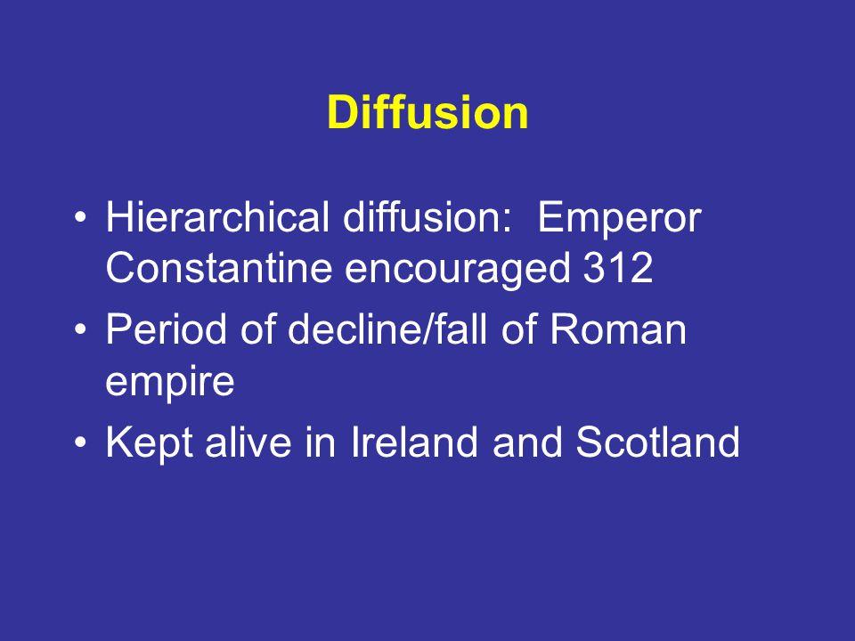 Diffusion Hierarchical diffusion: Emperor Constantine encouraged 312 Period of decline/fall of Roman empire Kept alive in Ireland and Scotland