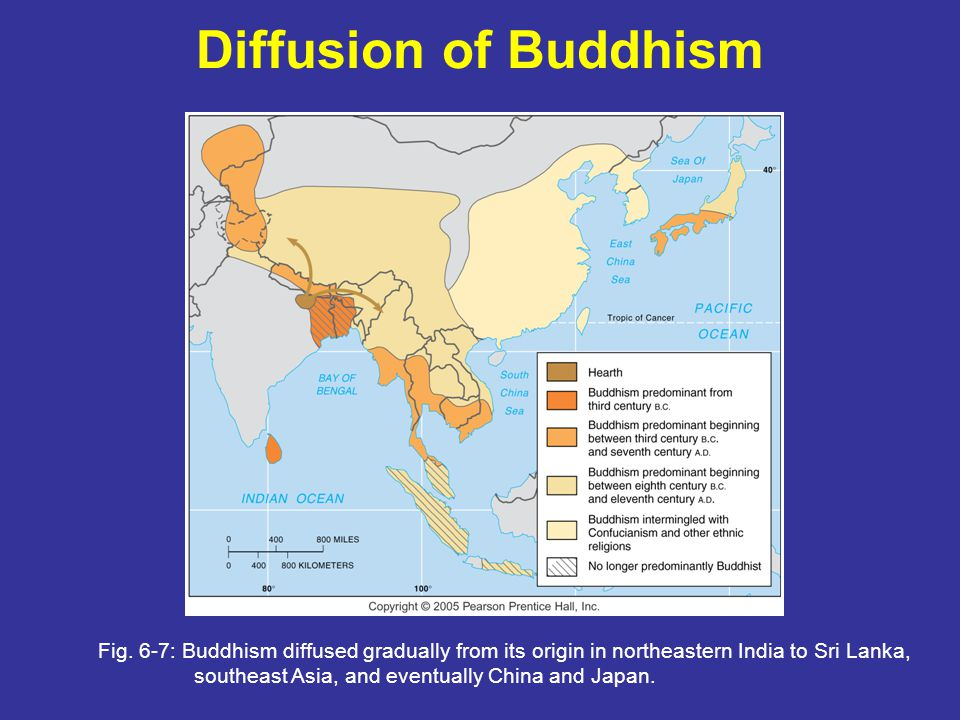 Diffusion of Buddhism Fig.