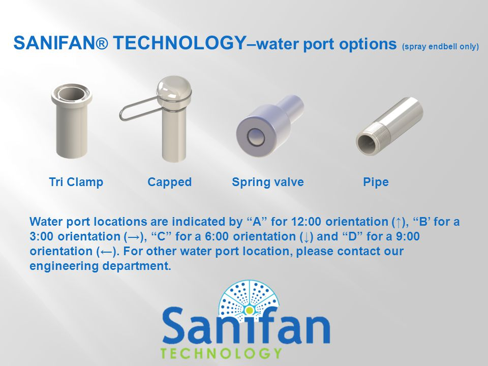 SANIFAN ® TECHNOLOGY –water port options (spray endbell only) Water port locations are indicated by A for 12:00 orientation (), B for a 3:00 orientation (), C for a 6:00 orientation () and D for a 9:00 orientation ().