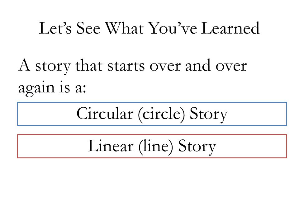 Lets See What Youve Learned A story that starts over and over again is a: Circular (circle) Story Linear (line) Story