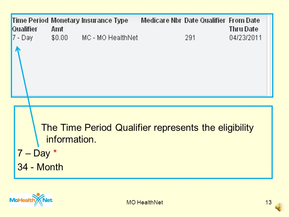 Plan Codes/Medical Eligibility (ME) Codes can be found in Section 1.1.A of the General Sections (All) of the State of Missouri MO HealthNet Manuals.