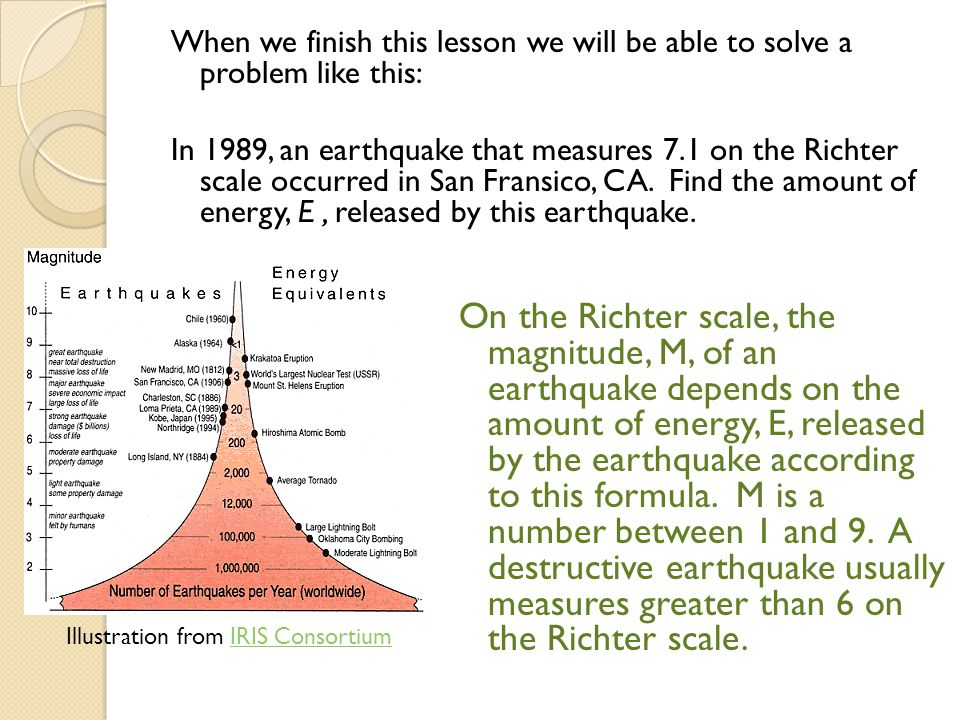 When we finish this lesson we will be able to solve a problem like this: In 1989, an earthquake that measures 7.1 on the Richter scale occurred in San