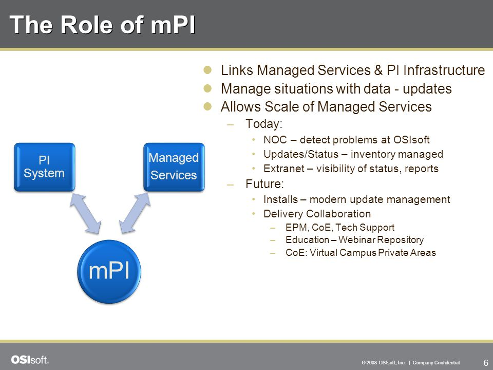 6 © 2008 OSIsoft, Inc. | Company Confidential Links Managed Services & PI Infrastructure Manage situations with data - updates Allows Scale of Managed
