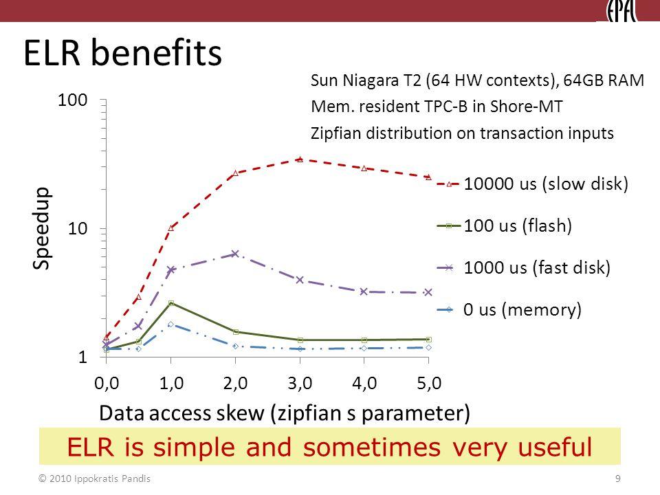 © 2010 Ippokratis Pandis ELR benefits Sun Niagara T2 (64 HW contexts), 64GB RAM Mem.