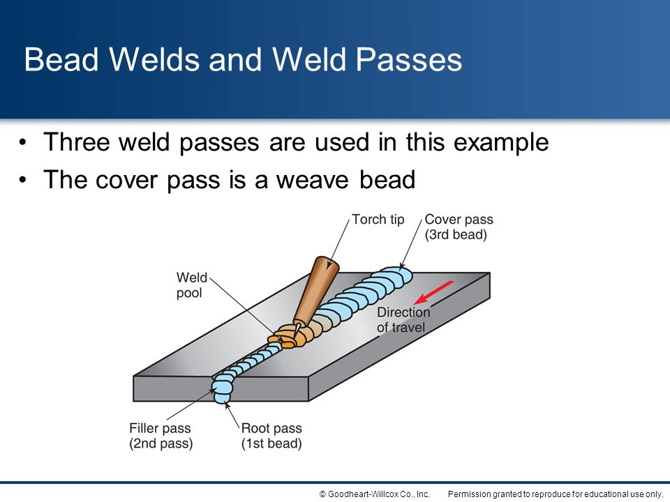Permission granted to reproduce for educational use only.© Goodheart-Willcox Co., Inc. Bead Welds and Weld Passes Three weld passes are used in this e