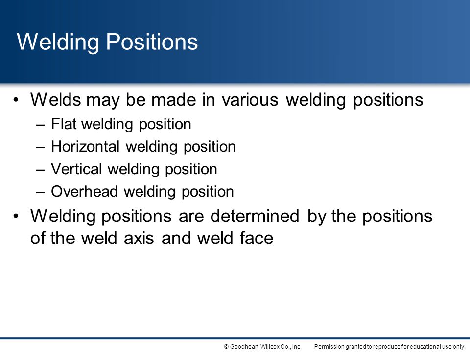Permission granted to reproduce for educational use only.© Goodheart-Willcox Co., Inc. Welding Positions Welds may be made in various welding position