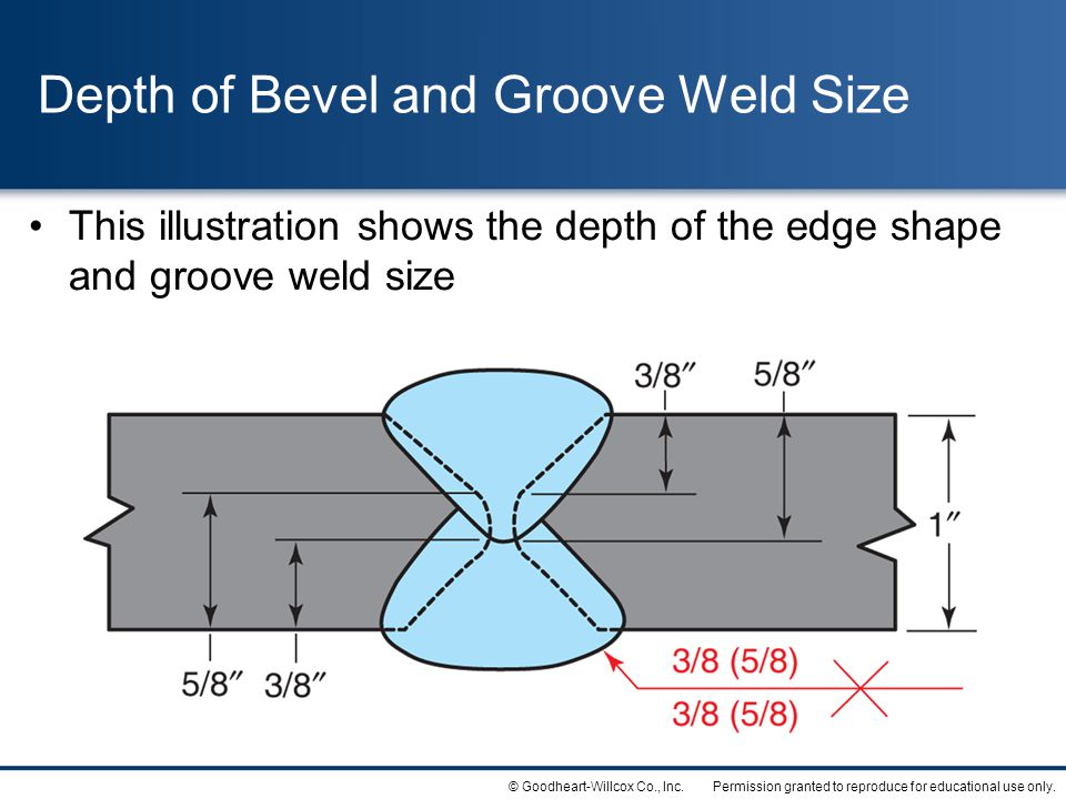 Permission granted to reproduce for educational use only.© Goodheart-Willcox Co., Inc. Depth of Bevel and Groove Weld Size This illustration shows the