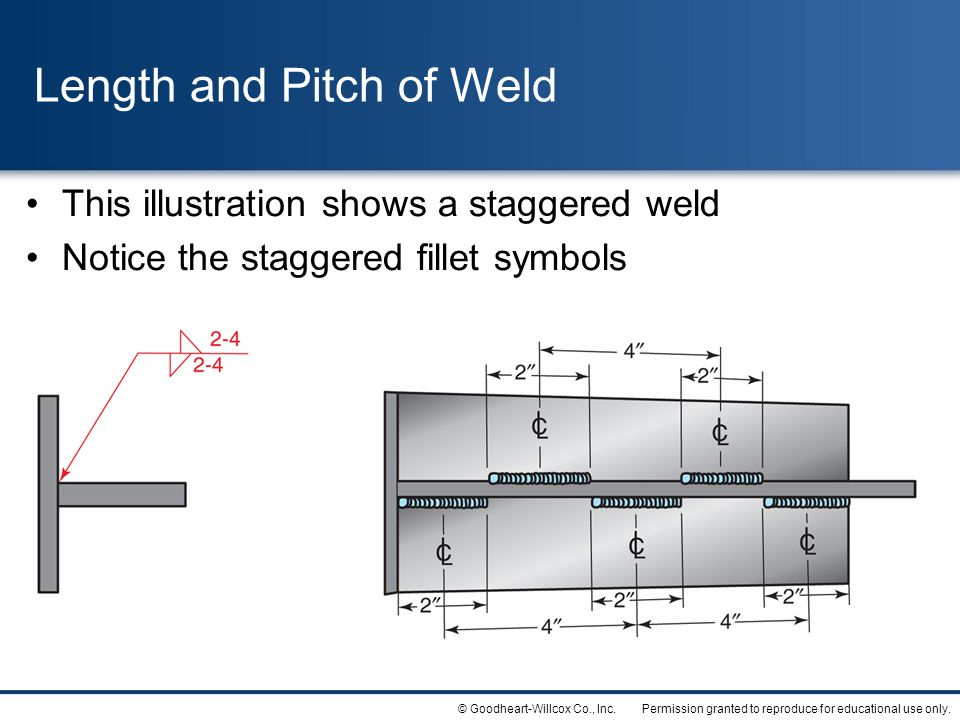 Permission granted to reproduce for educational use only.© Goodheart-Willcox Co., Inc. Length and Pitch of Weld This illustration shows a staggered we