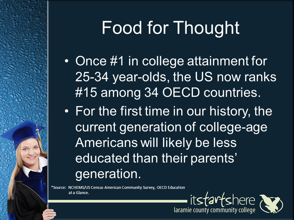 Food for Thought Once #1 in college attainment for year-olds, the US now ranks #15 among 34 OECD countries.
