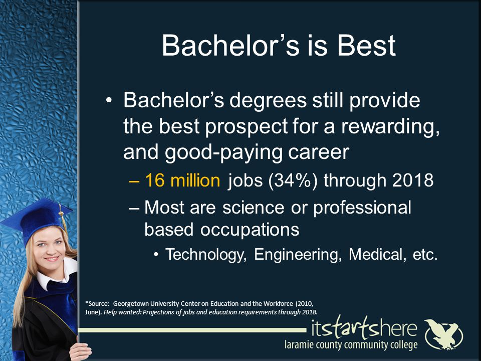 Bachelors is Best Bachelors degrees still provide the best prospect for a rewarding, and good-paying career –16 million jobs (34%) through 2018 –Most are science or professional based occupations Technology, Engineering, Medical, etc.