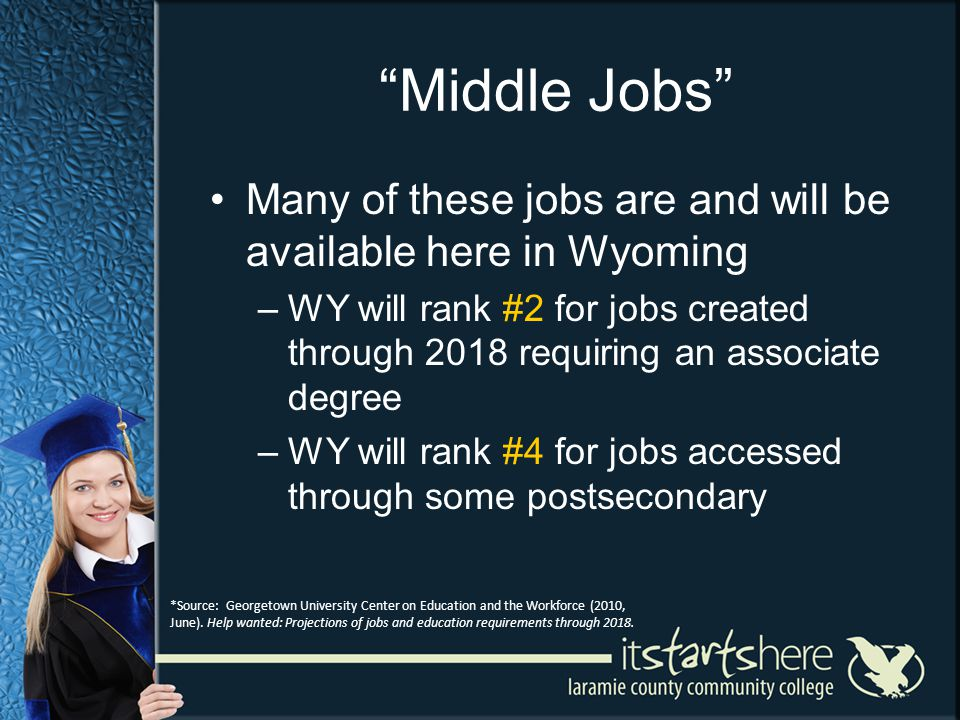 Middle Jobs Many of these jobs are and will be available here in Wyoming –WY will rank #2 for jobs created through 2018 requiring an associate degree –WY will rank #4 for jobs accessed through some postsecondary *Source: Georgetown University Center on Education and the Workforce (2010, June).