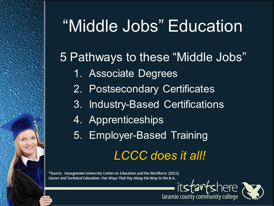 Middle Jobs Education 5 Pathways to these Middle Jobs 1.Associate Degrees 2.Postsecondary Certificates 3.Industry-Based Certifications 4.Apprenticeshi