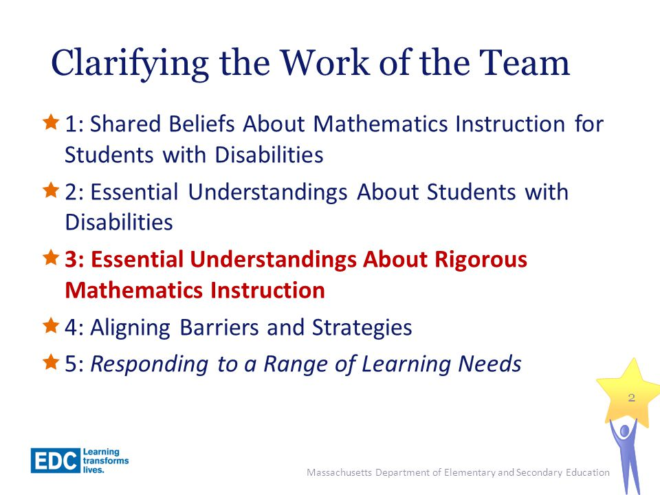 Clarifying the Work of the Team 1: Shared Beliefs About Mathematics Instruction for Students with Disabilities 2: Essential Understandings About Stude