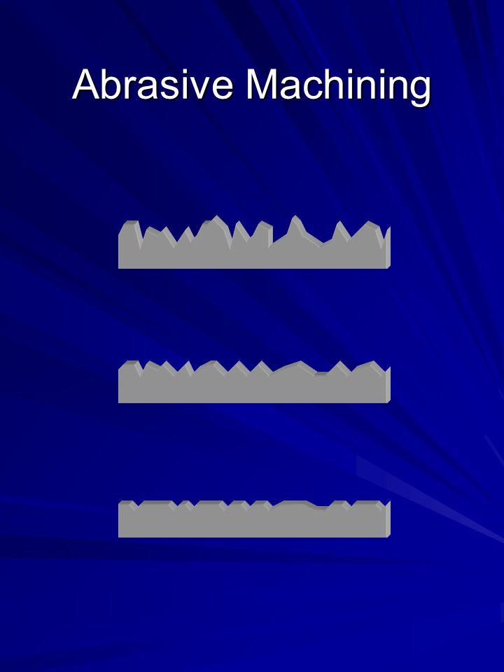 Abrasive Machining