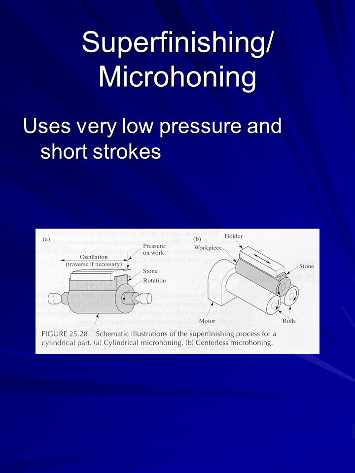 Superfinishing/ Microhoning Uses very low pressure and short strokes