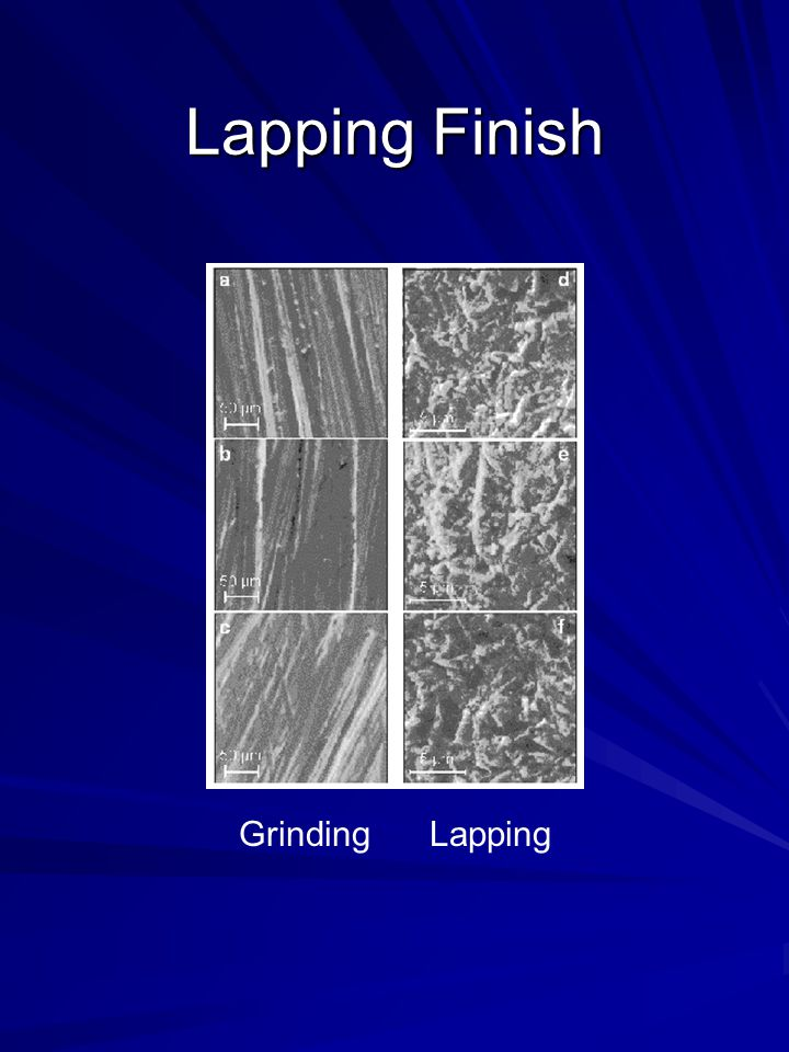Lapping Finish Grinding Lapping