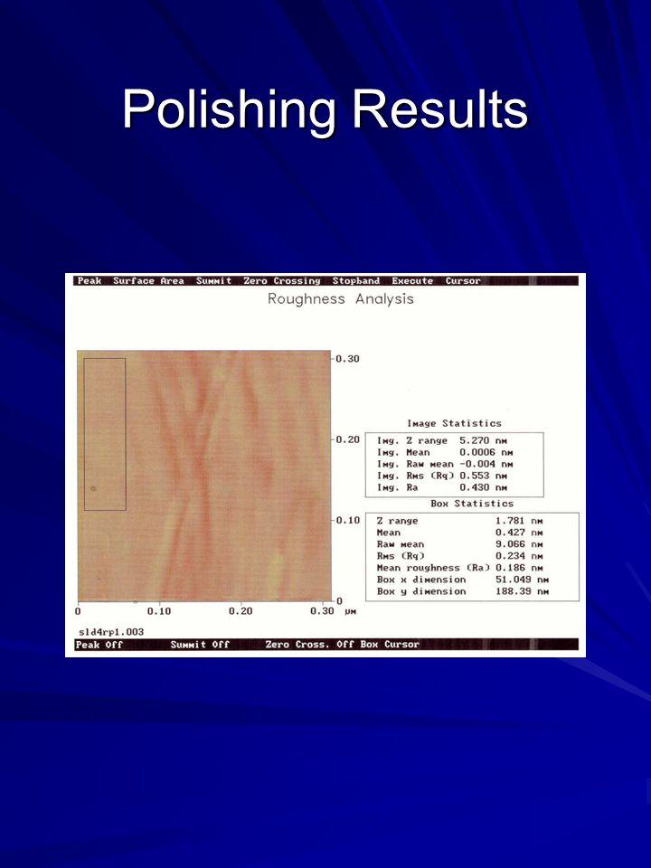 Polishing Results