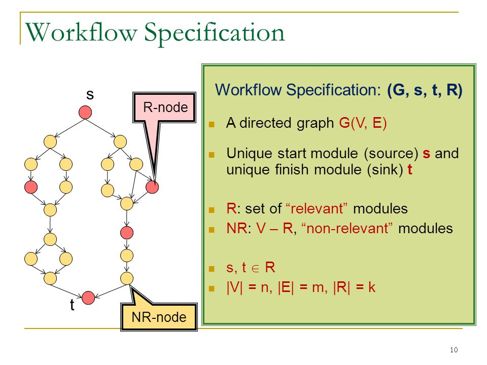 Workflow Specification Workflow Specification: (G, s, t, R) A directed graph G(V, E) Unique start module (source) s and unique finish module (sink) t R: set of relevant modules NR: V – R, non-relevant modules s, t R  V  = n,  E  = m,  R  = k 10 s R-node NR-node t