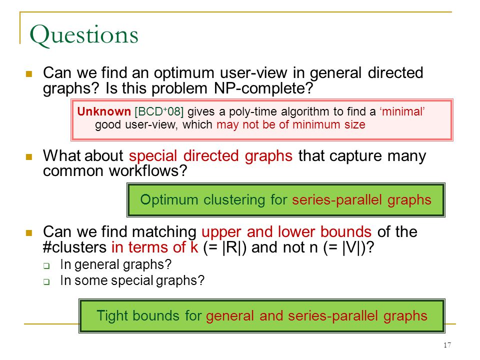 Can we find an optimum user-view in general directed graphs? Is this problem NP-complete? What about special directed graphs that capture many common
