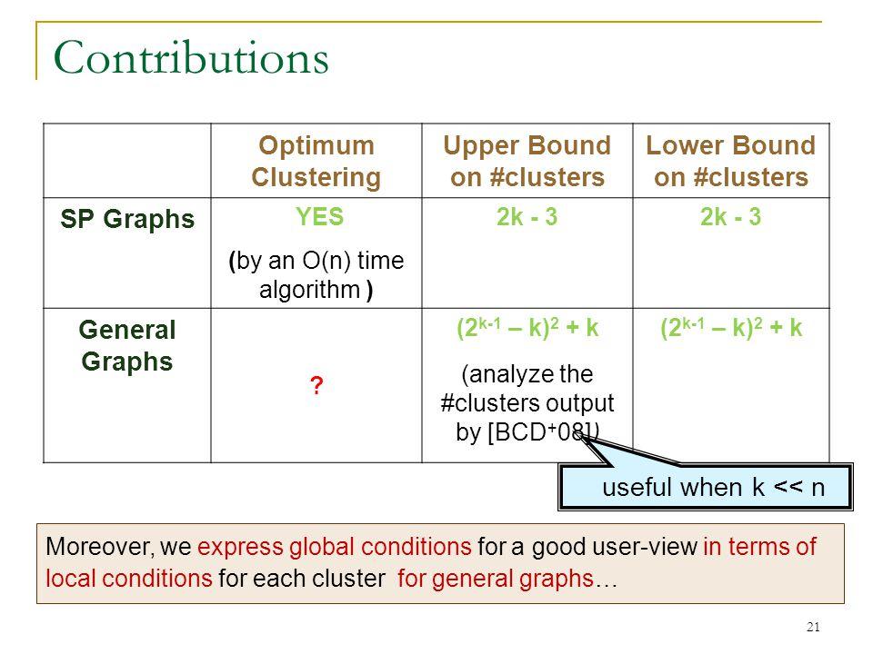 Contributions 21 Optimum Clustering Upper Bound on #clusters Lower Bound on #clusters SP Graphs YES (by an O(n) time algorithm ) 2k - 3 General Graphs