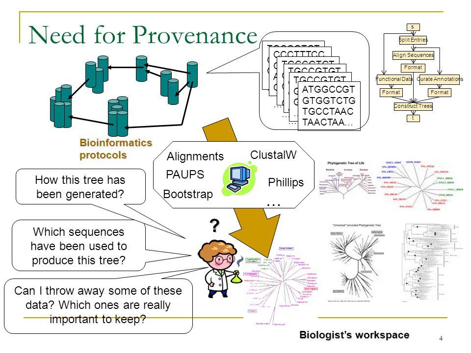 Need for Provenance 4 TGCCGTGT GGCTAAAT GTCTGTGC … CCCTTTCC GTGTGGCT AAATGTCT GTGC … TGCCGTGT GGCTAAAT GTCTGTGC GTCTGTGC … TGCCGTGT GGCTAAAT GTCTGTGC