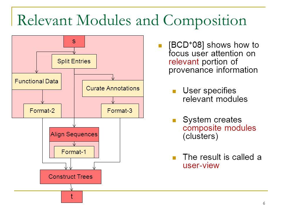 User-view Reduces Provenance Information 7 d 459 d 458 d 460 d 201 …d 301 d 456 M1M1 M2M2 M3M3 What properties should a good user-view have.