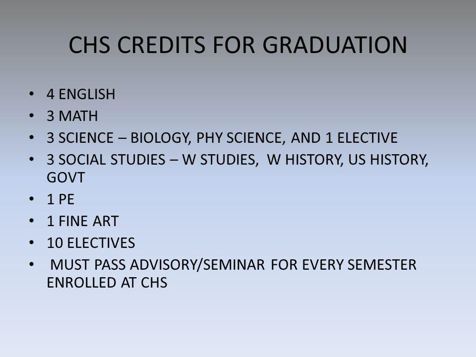 CHS CREDITS FOR GRADUATION 4 ENGLISH 3 MATH 3 SCIENCE – BIOLOGY, PHY SCIENCE, AND 1 ELECTIVE 3 SOCIAL STUDIES – W STUDIES, W HISTORY, US HISTORY, GOVT 1 PE 1 FINE ART 10 ELECTIVES MUST PASS ADVISORY/SEMINAR FOR EVERY SEMESTER ENROLLED AT CHS