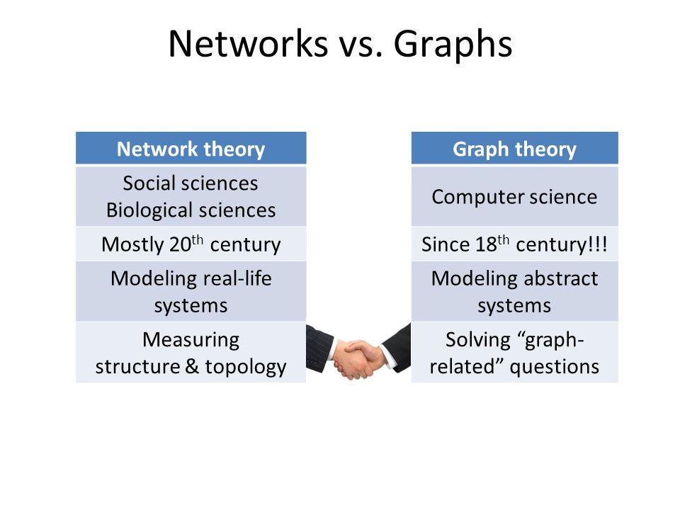 Networks vs.